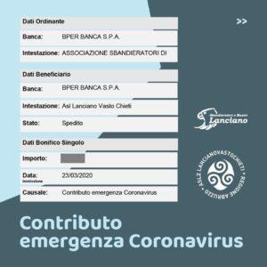 """covid-19"" ""coronavirus"" ""contributo"""